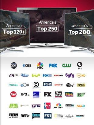 DISH Top Channel Packages - Bakersfield, California - Cellular Plus - DISH Authorized Retailer